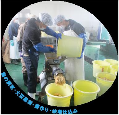 梅の剪定・大豆選別・薪作り・味噌仕込み